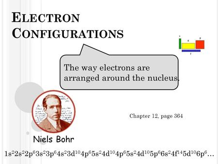 E LECTRON C ONFIGURATIONS Niels Bohr The way electrons are arranged around the nucleus. 1s 2 2s 2 2p 6 3s 2 3p 6 4s 2 3d 10 4p 6 5s 2 4d 10 4p 6 5s 2.