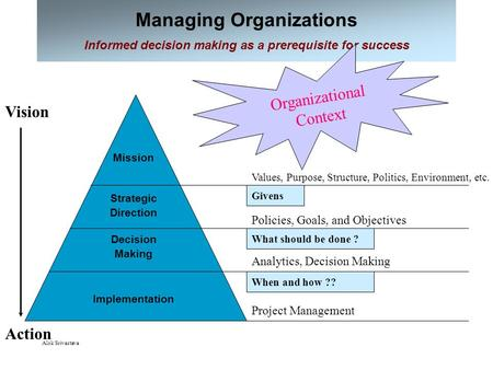 Alok Srivastava Managing Organizations Informed decision making as a prerequisite for success Action Vision Mission Organizational Context Policies, Goals,