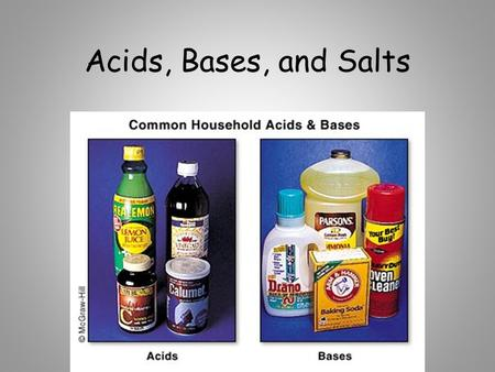 Acids, Bases, and Salts. AcidBase (Alkali) Litmus color Phenolphthalein color pH range (from universal indicator paper) Taste Formula component Other?