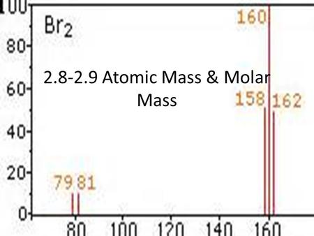 how to find relative atomic mass