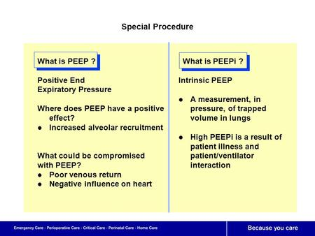 Special Procedure What is PEEP ? Positive End Expiratory Pressure Where does PEEP have a positive effect? Increased alveolar recruitment What could be.