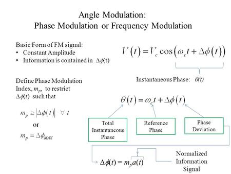 Angle Modulation: Phase Modulation or Frequency Modulation Basic Form of FM signal: Constant Amplitude Information is contained in  (t) Define Phase.