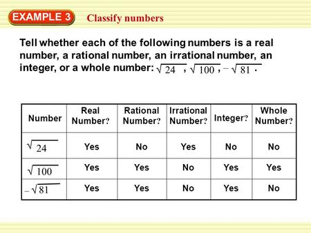 EXAMPLE 3 Classify numbers