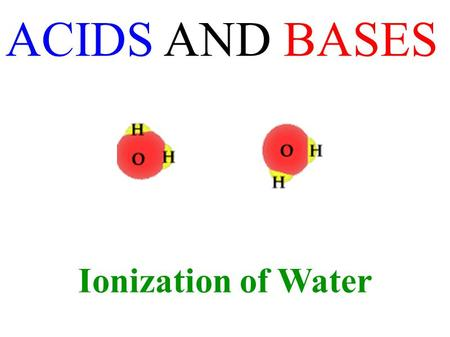 ACIDS AND BASES Ionization of Water. Describe the relationship between the hydronium and hydroxide ion concentrations in water Include: the ion product.