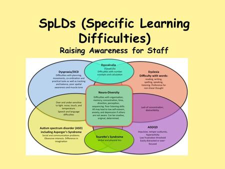 SpLDs (Specific Learning Difficulties) Raising Awareness for Staff