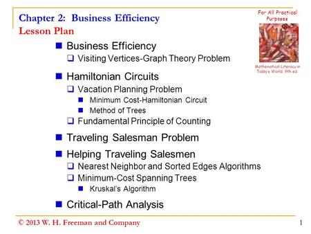 Chapter 2: Business Efficiency Lesson Plan Business Efficiency  Visiting Vertices-Graph Theory Problem Hamiltonian Circuits  Vacation Planning Problem.
