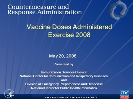 TM 1 Vaccine Doses Administered Exercise 2008 May 20, 2008 Presented by: Immunization Services Division National Center for Immunization and Respiratory.