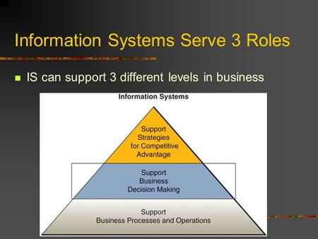 Information Systems Serve 3 Roles IS can support 3 different levels in business.