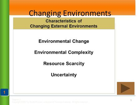 Chapter 3 Copyright ©2007 by South-Western, a division of Thomson Learning. All rights reserved Changing Environments 1 Environmental Change Environmental.