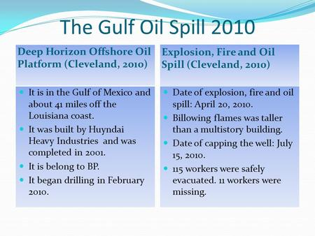 The Gulf Oil Spill 2010 Deep Horizon Offshore Oil Platform (Cleveland, 2010) Explosion, Fire and Oil Spill (Cleveland, 2010) It is in the Gulf of Mexico.