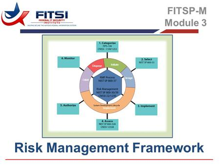 "Risk Management Framework FITSP-M Module 3. ""…Through the process of risk management, leaders must consider risk to U.S. interests from adversaries using."