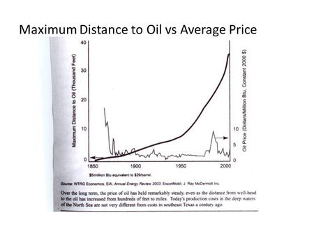 Maximum Distance to Oil vs Average Price. Maximum Efficiency of Prime Movers.