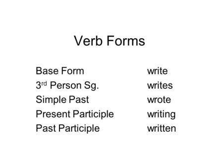 Verb Forms Base Form write 3rd Person Sg. writes Simple Past wrote