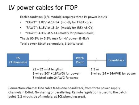 LV power cables for iTOP