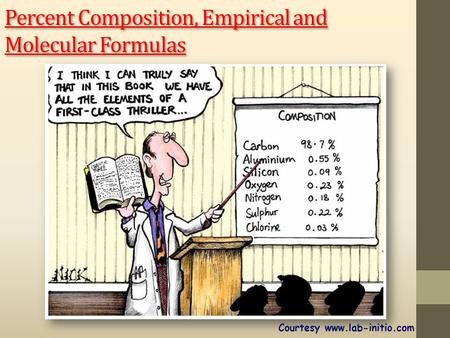 Percent Composition, Empirical and Molecular Formulas Courtesy www.lab-initio.com.