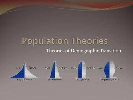 Theories of Demographic Transition