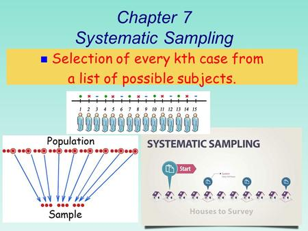 Chapter 7 Systematic Sampling n Selection of every kth case from a list of possible subjects.