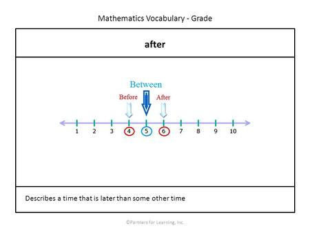 Mathematics Vocabulary - Grade after ©Partners for Learning, Inc. Describes a time that is later than some other time.
