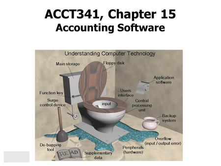 ACCT341, Chapter 15 Accounting Software. Introduction Accounting software Early decades  primarily processed bookkeeping transactions Today  it has.