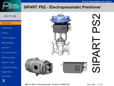 A&D PI 1 MS A&D PI 1 MS/ 4.1 Electropneumatic Positioner SIPART PS2 March 2004 1 of 32 Process Instrumentation and Analytics s Customer benefits Introduction.
