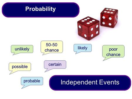 Independent Events Probability unlikely 50-50 chance likely possible probable certain poor chance.