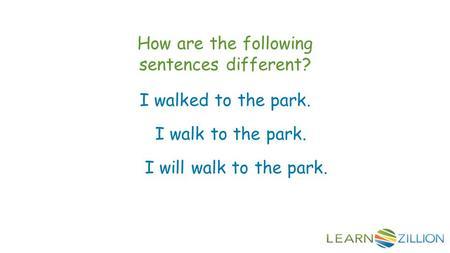 How are the following sentences different? I walked to the park. I walk to the park. I will walk to the park.