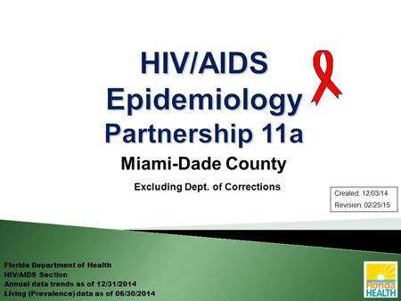 Miami-Dade County Excluding Dept. of Corrections Florida Department of Health HIV/AIDS Section Annual data trends as of 12/31/2014 Living (Prevalence)