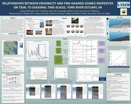 RELATIONSHIPS BETWEEN ERODIBILITY AND FINE-GRAINED SEABED PROPERTIES ON TIDAL TO SEASONAL TIME-SCALES, YORK RIVER ESTUARY, VA Lindsey M Kraatz, Carl T.