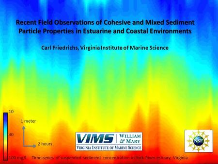 Outline Recent Field Observations of Cohesive and Mixed Sediment Particle Properties in Estuarine and Coastal Environments Carl Friedrichs, Virginia Institute.