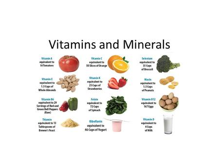 Vitamins and Minerals.