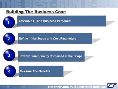  SAP AG 2001 ROI Business Case 1 321 Assemble IT And Business Personnel Define Initial Scope and Cost Parameters Review Functionality Contained in the.