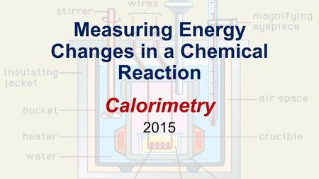 Measuring Energy Changes in a Chemical Reaction Calorimetry 2015.