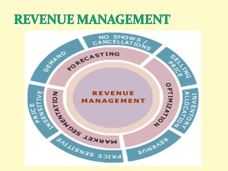 Apply the ratios and formulas managers use to forecast and control revenue and expenses.
