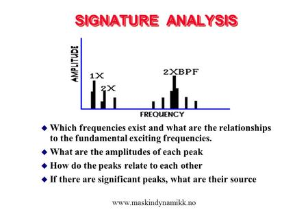 SIGNATURE ANALYSIS Which frequencies exist and what are the relationships to the fundamental exciting frequencies. What are the amplitudes of each peak.