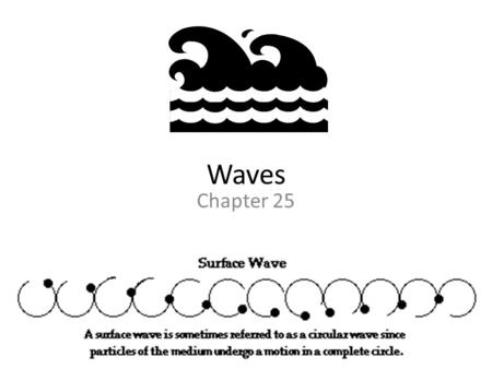 Waves Chapter 25. Waves Waves are everywhere. Sound waves, light waves, water waves, stadium waves, earthquake waves, waves on a string, and slinky waves.