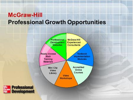 McGraw-Hill Professional Growth Opportunities McGraw-Hill Experienced Consultants Textbook Implementation Modules Accredited Online Courses Video Workshops.