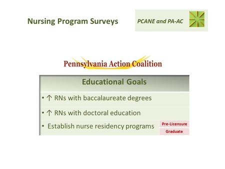 Nursing Program Surveys PCANE and PA-AC Pre-Licensure Graduate.
