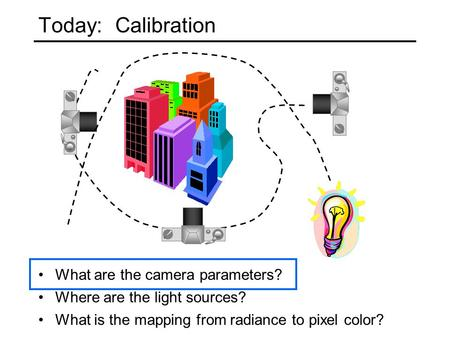 Today: Calibration What are the camera parameters? Where are the light sources? What is the mapping from radiance to pixel color?