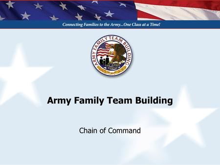 Army Family Team Building Chain of Command. Course Objectives 2005/6 Differentiate between military rank Identify the organizational structure of Army.