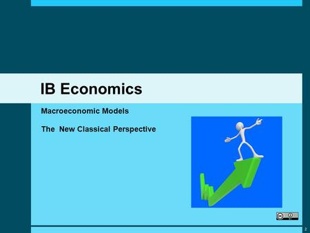 IB Economics Macroeconomic Models The New Classical Perspective 2.