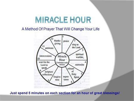 A Method Of Prayer That Will Change Your Life