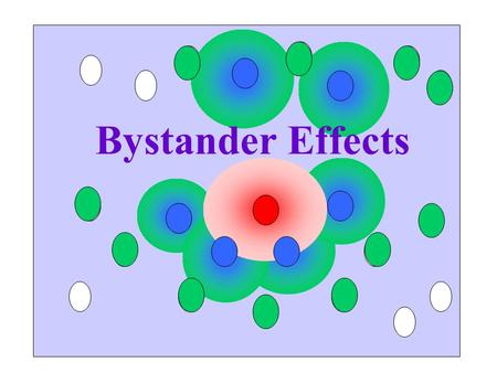 Bystander Effects.
