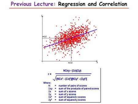 Previous Lecture: Regression and Correlation
