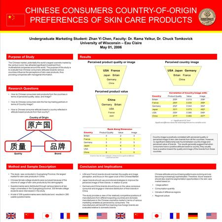 CHINESE CONSUMERS COUNTRY-OF-ORIGIN PREFERENCES OF SKIN CARE PRODUCTS Countries share the same ranking for a dimension if no significant difference is.