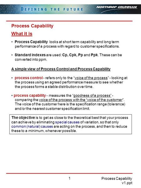 Process Capability What it is