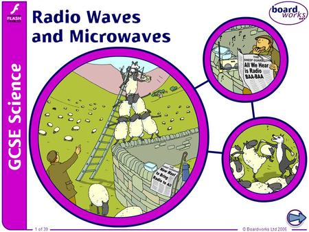 Boardworks GCSE Science: Physics Radio Waves and Microwaves