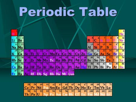 Periodic Table. ELEMENTS All atoms of a specific element are alike All atoms of different elements are different 90 naturally occurring Arranged on.
