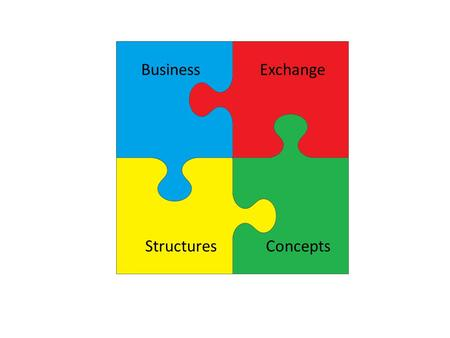 1 Business Exchange Structures Concepts.