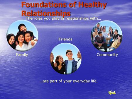 The roles you play in relationships with… …are part of your everyday life. Community Friends Family Foundations of Healthy Relationships.