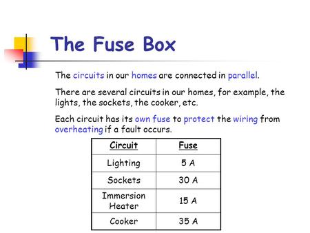 The Fuse Box The circuits in our homes are connected in parallel. There are several circuits in our homes, for example, the lights, the sockets, the cooker,